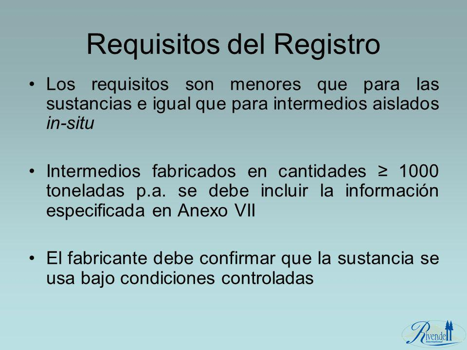 Requisitos del Registro