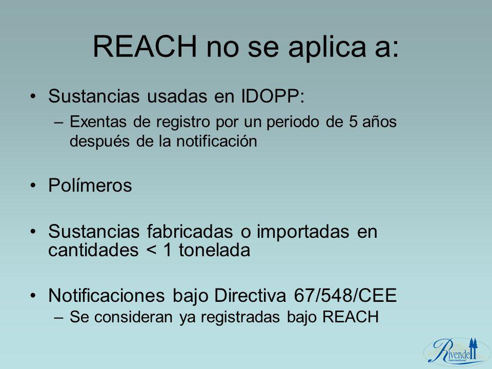 REACH no se aplica a: Sustancias usadas en IDOPP: Polímeros