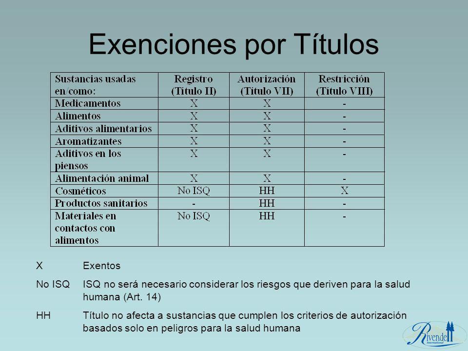 Exenciones por Títulos
