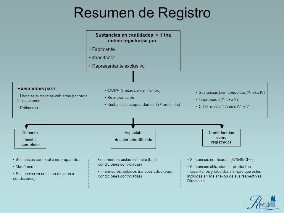 Resumen de Registro Sustancias en cantidades > 1 tpa deben registrarse por: Fabricante. Importador.