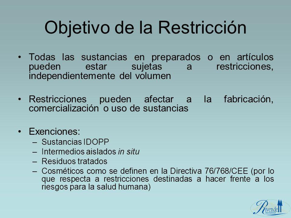 Objetivo de la Restricción
