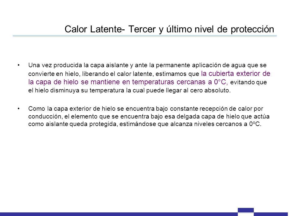 Calor Latente- Tercer y último nivel de protección