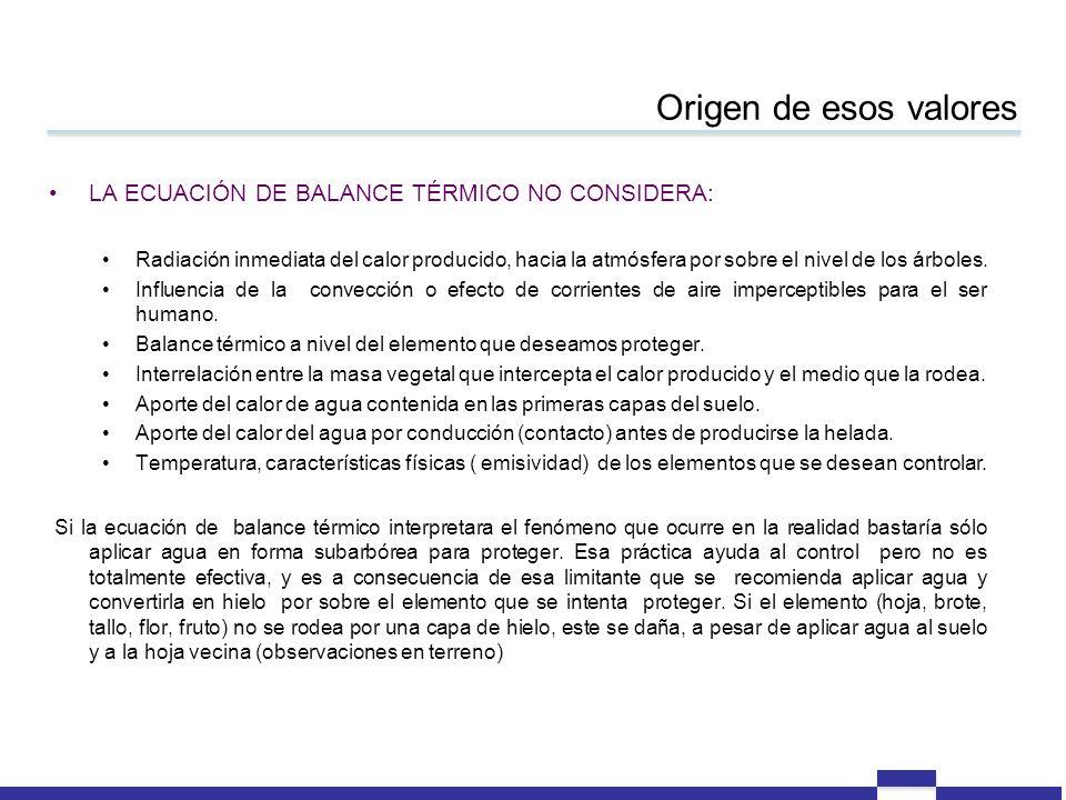 Origen de esos valores LA ECUACIÓN DE BALANCE TÉRMICO NO CONSIDERA: