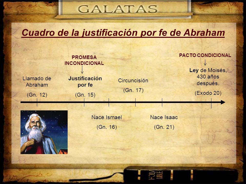 Cuadro de la justificación por fe de Abraham