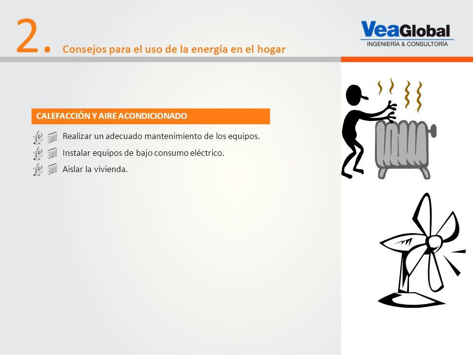 2. Consejos para el uso de la energía en el hogar