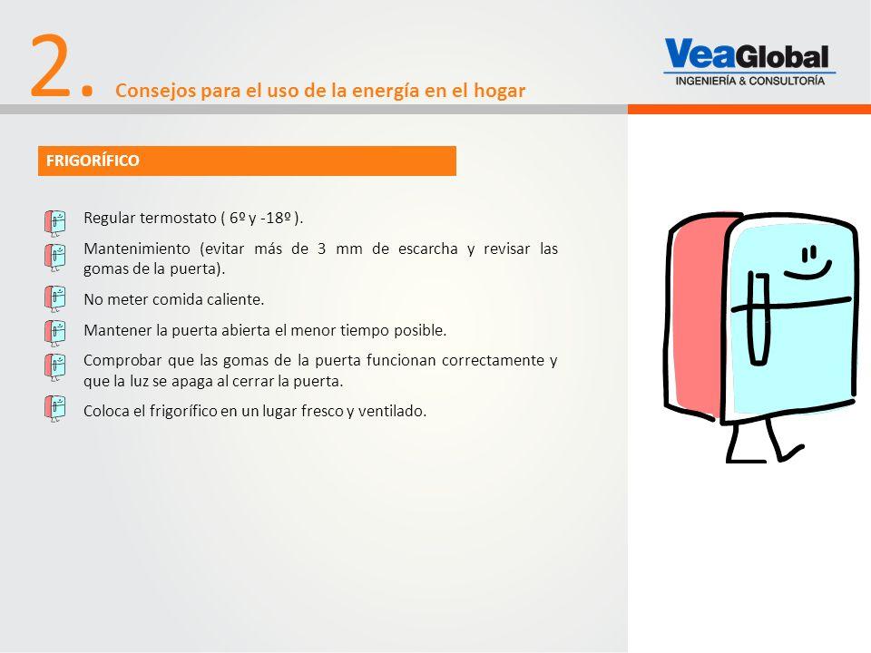 2. Consejos para el uso de la energía en el hogar FRIGORÍFICO