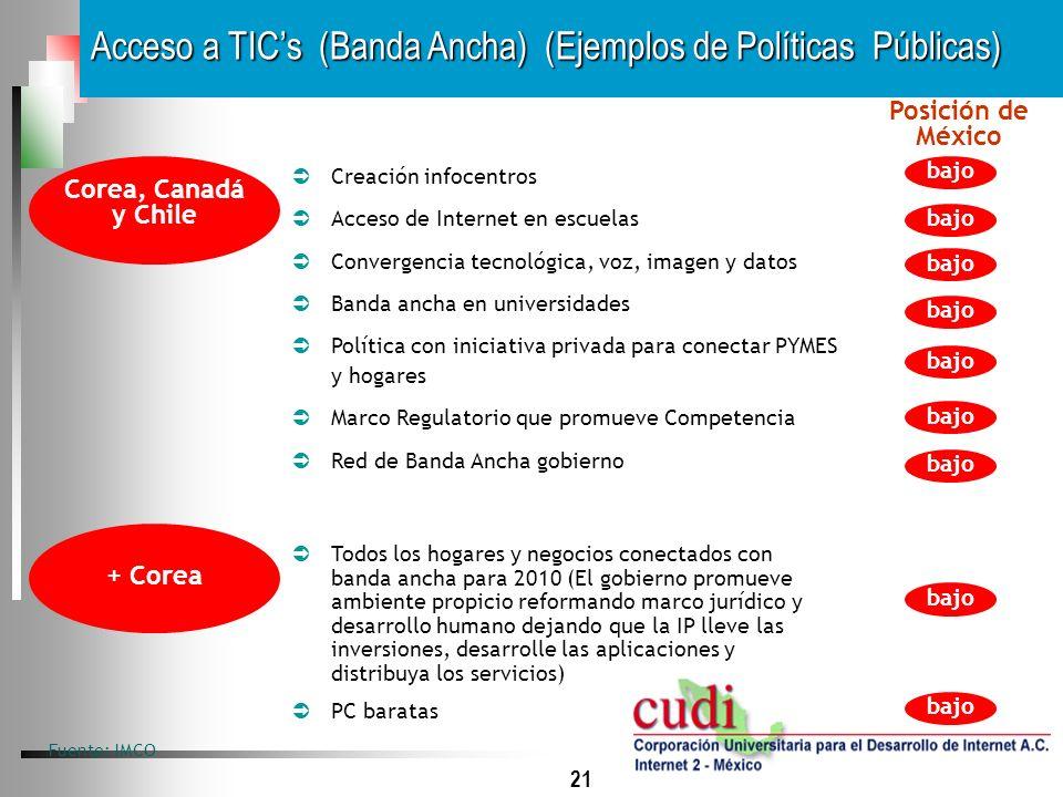 Acceso a TIC's (Banda Ancha) (Ejemplos de Políticas Públicas)