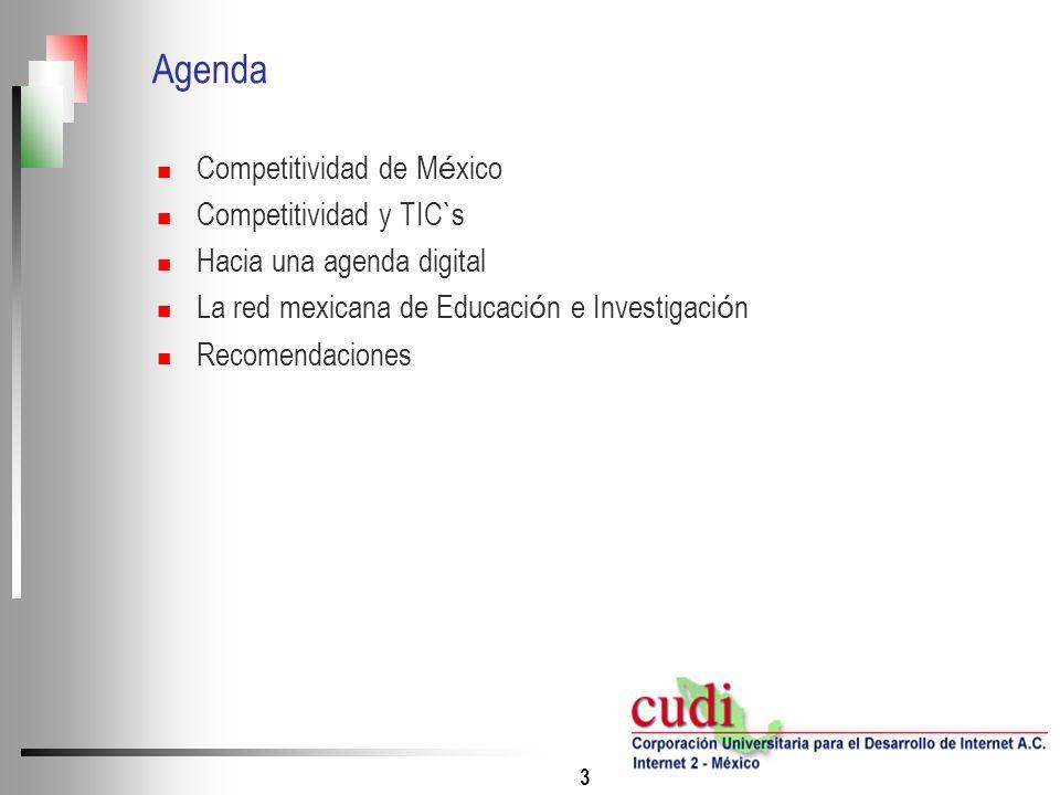 Agenda Competitividad de México Competitividad y TIC`s