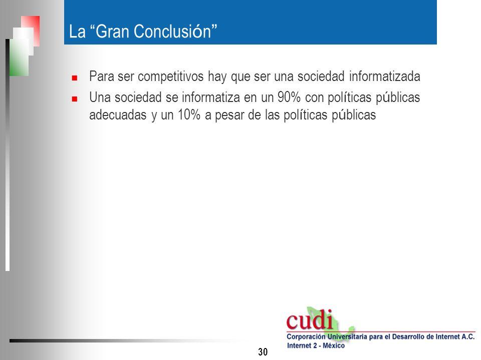 La Gran Conclusión Para ser competitivos hay que ser una sociedad informatizada.