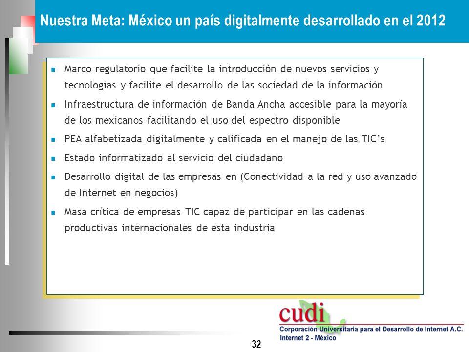 Nuestra Meta: México un país digitalmente desarrollado en el 2012