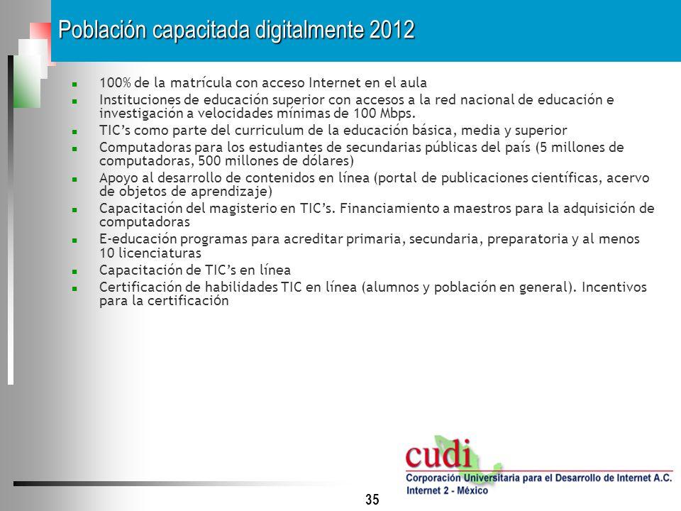 Población capacitada digitalmente 2012