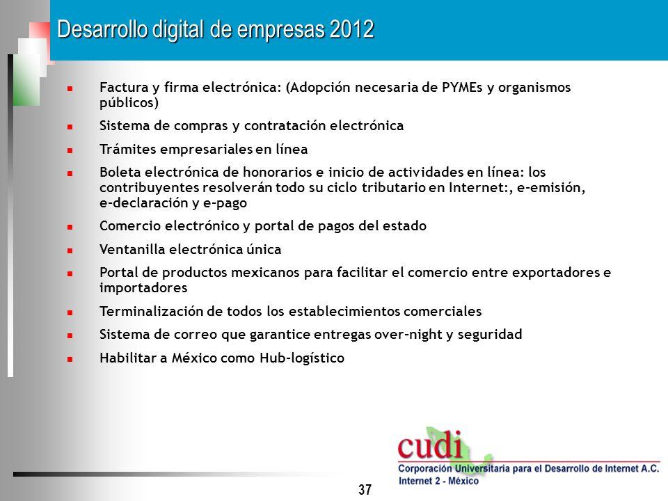 Desarrollo digital de empresas 2012