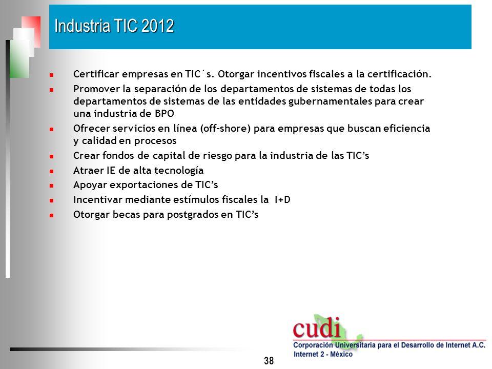 Industria TIC 2012 Certificar empresas en TIC´s. Otorgar incentivos fiscales a la certificación.
