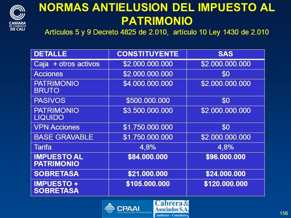 NORMAS ANTIELUSION DEL IMPUESTO AL PATRIMONIO Artículos 5 y 9 Decreto 4825 de 2.010, artículo 10 Ley 1430 de 2.010