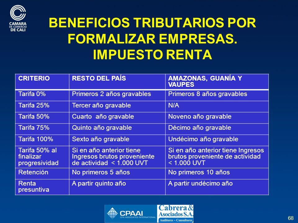 BENEFICIOS TRIBUTARIOS POR FORMALIZAR EMPRESAS. IMPUESTO RENTA