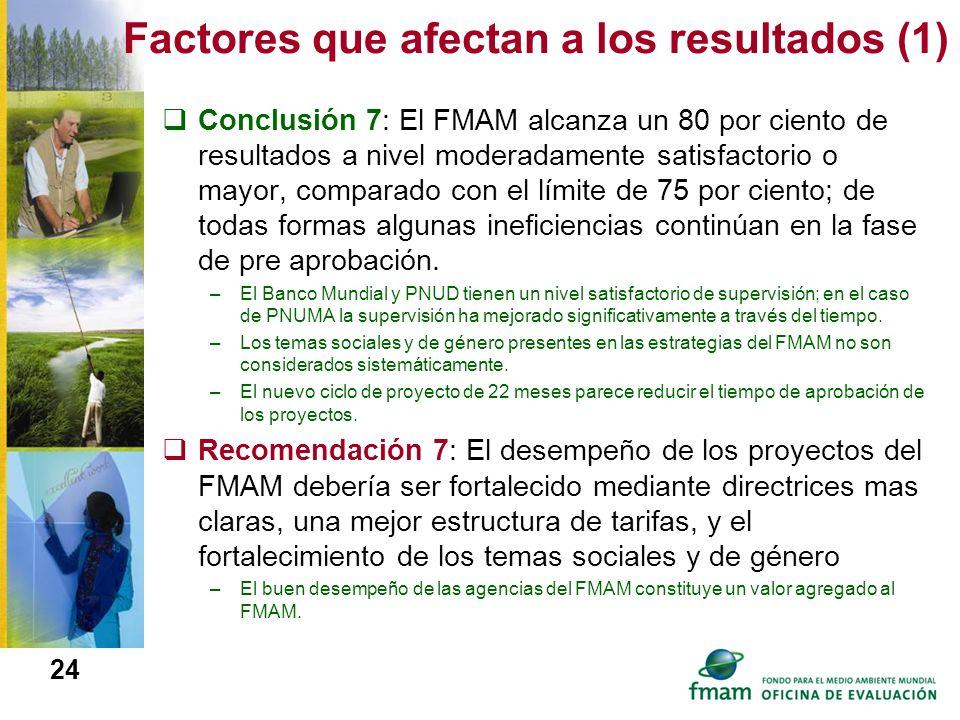 Factores que afectan a los resultados (1)