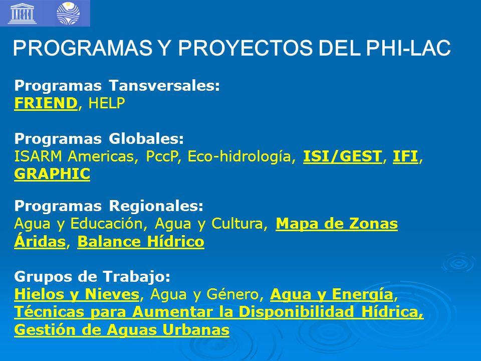 PROGRAMAS Y PROYECTOS DEL PHI-LAC