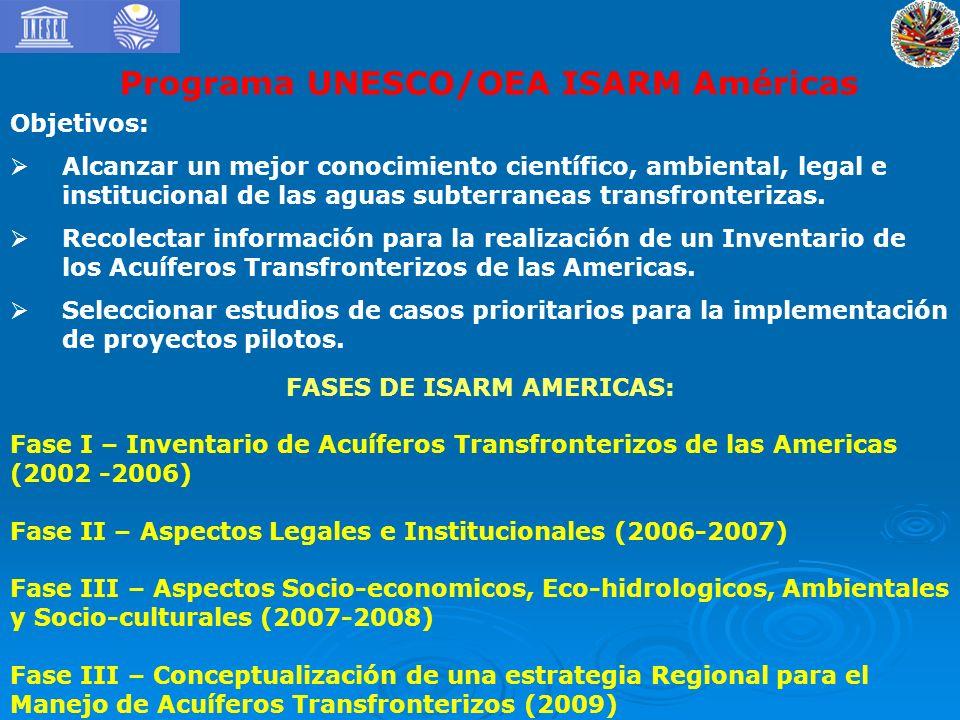 Programa UNESCO/OEA ISARM Américas FASES DE ISARM AMERICAS:
