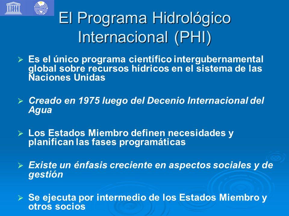 El Programa Hidrológico Internacional (PHI)