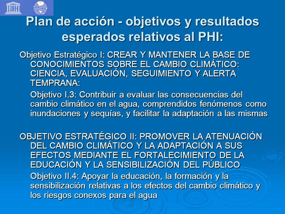 Plan de acción - objetivos y resultados esperados relativos al PHI: