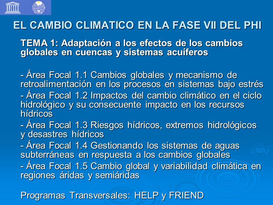 EL CAMBIO CLIMATICO EN LA FASE VII DEL PHI