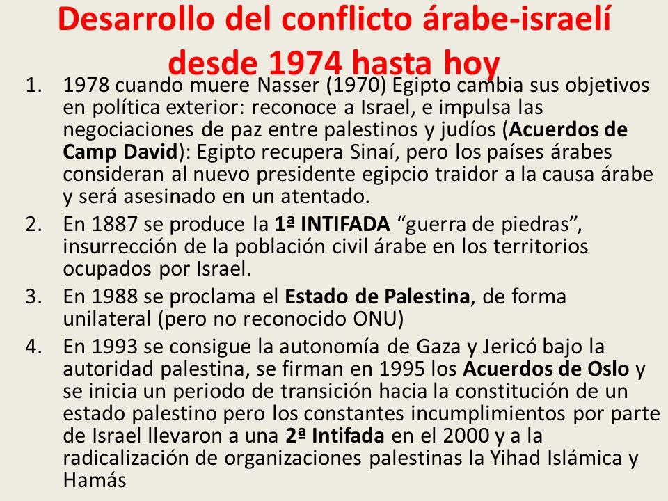 Desarrollo del conflicto árabe-israelí desde 1974 hasta hoy
