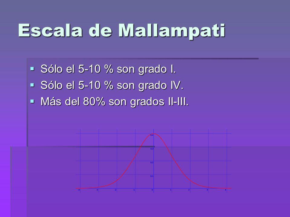 Escala de Mallampati Sólo el 5-10 % son grado I.