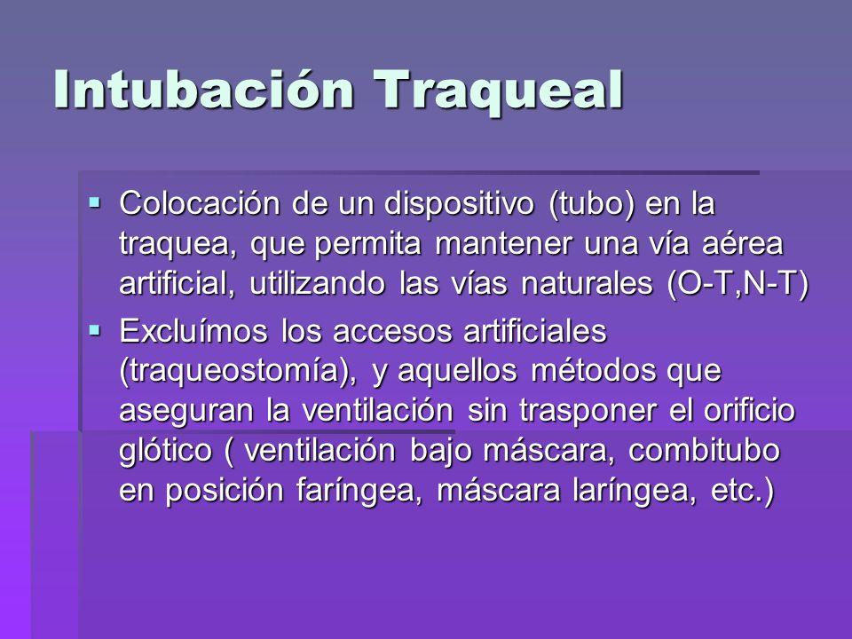 Intubación Traqueal