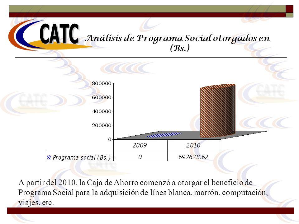 Análisis de Programa Social otorgados en
