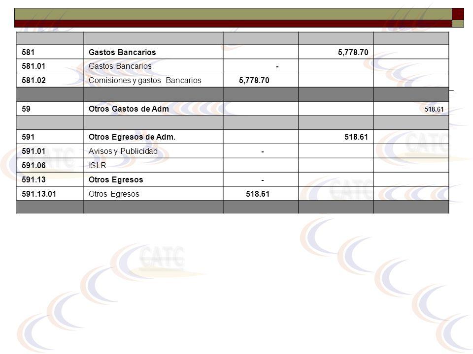 CATC CATC CATC CATC 581 Gastos Bancarios 5,778.70 581.01 - 581.02