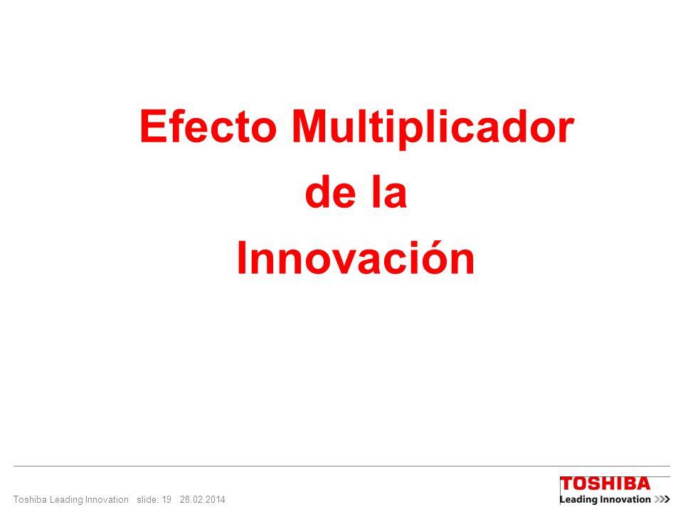 Efecto Multiplicador de la Innovación