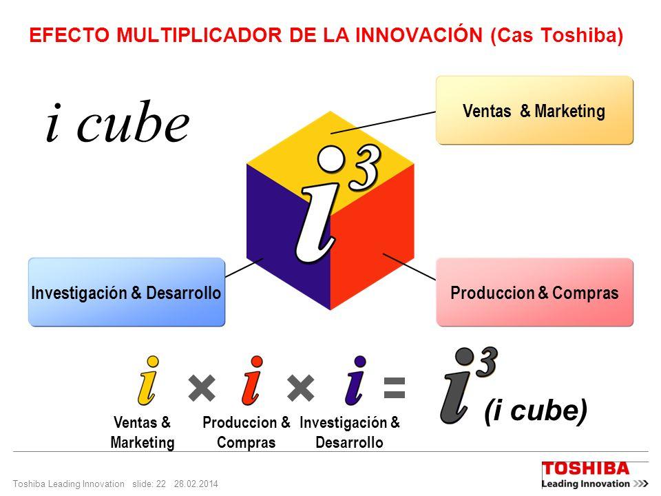 EFECTO MULTIPLICADOR DE LA INNOVACIÓN (Cas Toshiba)