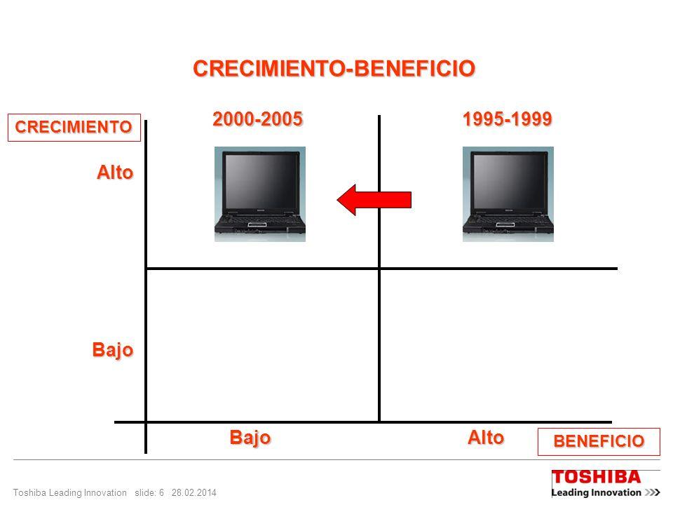CRECIMIENTO-BENEFICIO