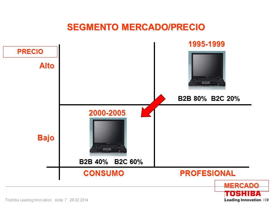 SEGMENTO MERCADO/PRECIO