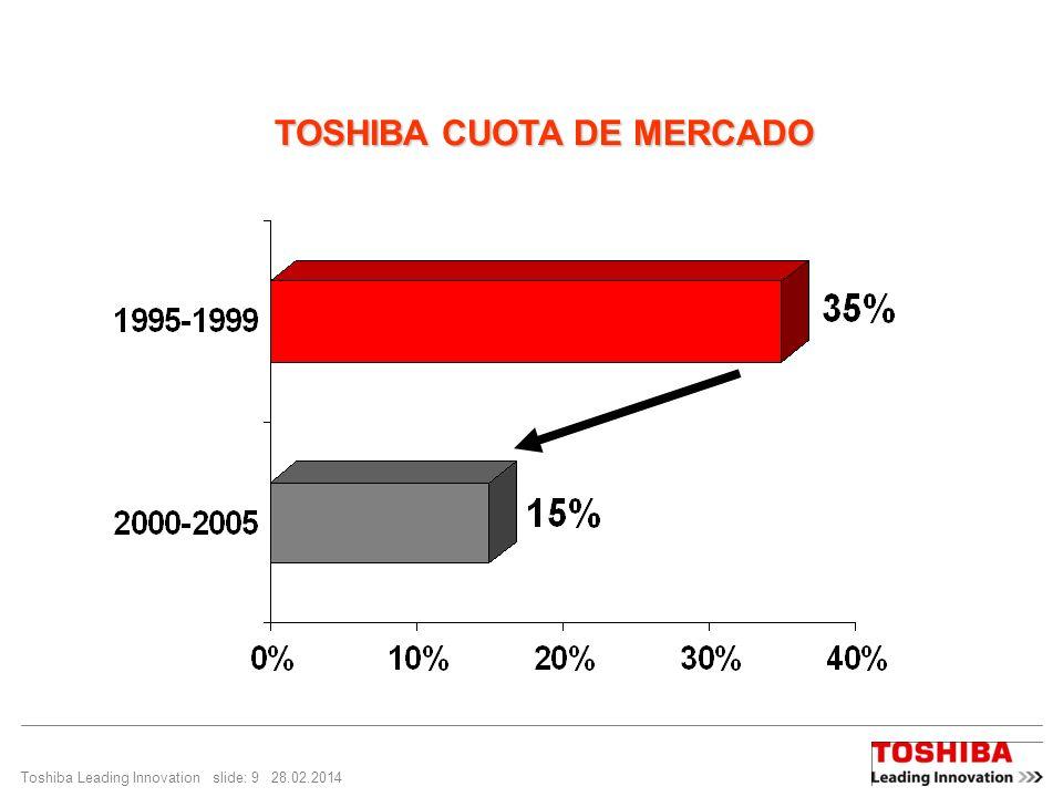 TOSHIBA CUOTA DE MERCADO