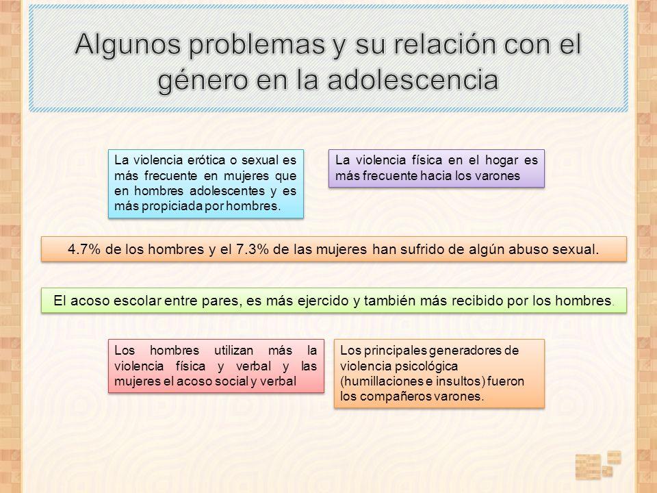 Algunos problemas y su relación con el género en la adolescencia