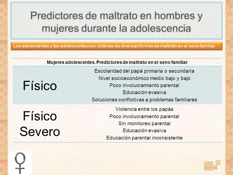 Predictores de maltrato en hombres y mujeres durante la adolescencia