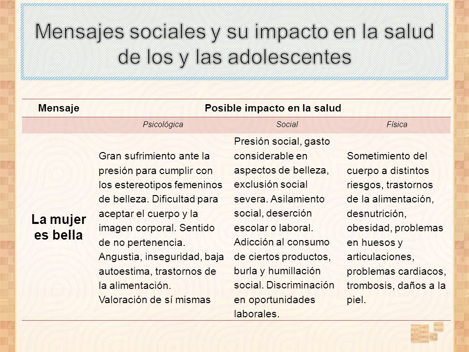 Mensajes sociales y su impacto en la salud de los y las adolescentes