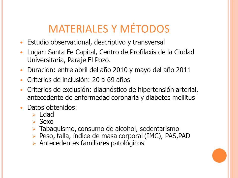 MATERIALES Y MÉTODOS Estudio observacional, descriptivo y transversal