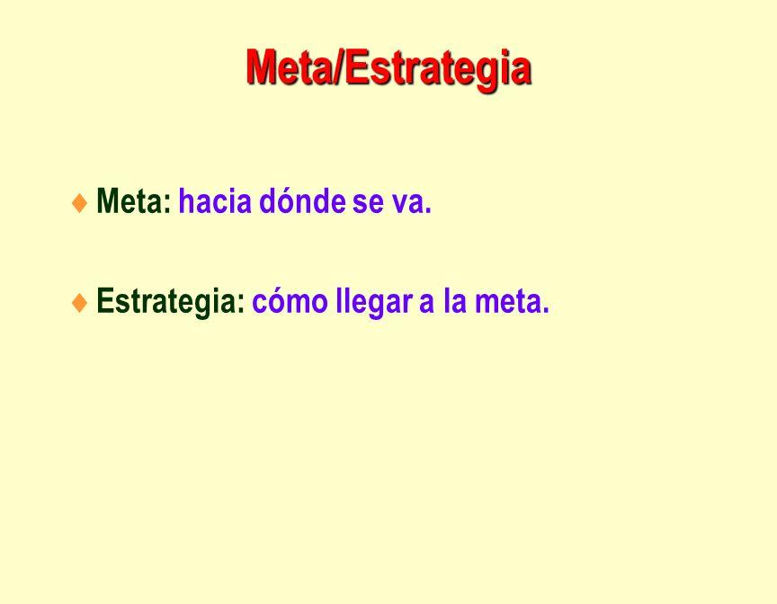 Meta/Estrategia Meta: hacia dónde se va.