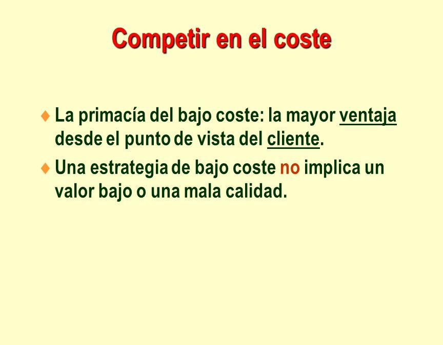 Competir en el coste La primacía del bajo coste: la mayor ventaja desde el punto de vista del cliente.
