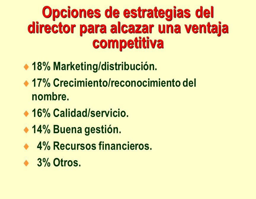 Opciones de estrategias del director para alcazar una ventaja competitiva