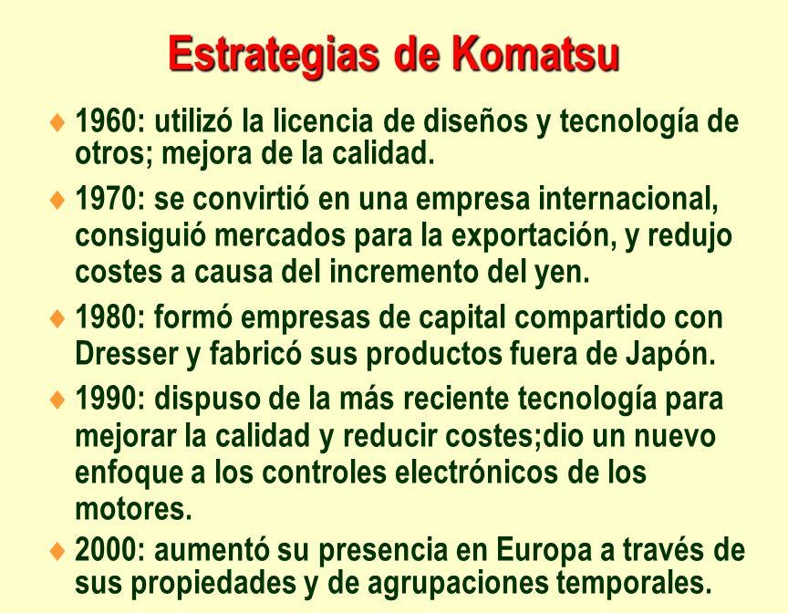 Estrategias de Komatsu
