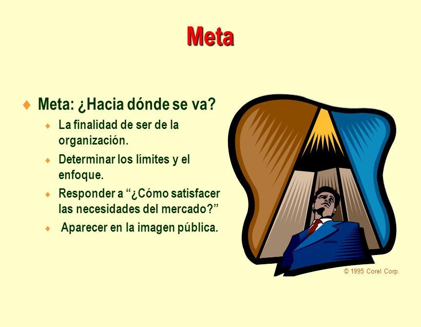 Meta Meta: ¿Hacia dónde se va La finalidad de ser de la organización.