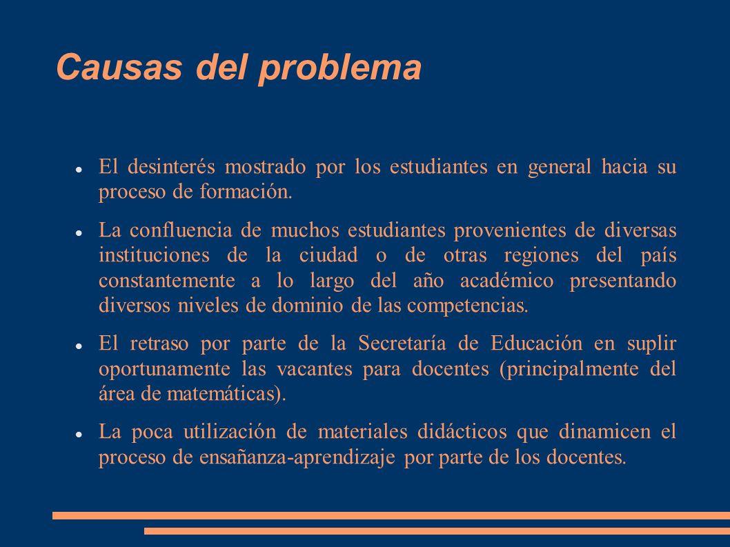 Causas del problema El desinterés mostrado por los estudiantes en general hacia su proceso de formación.