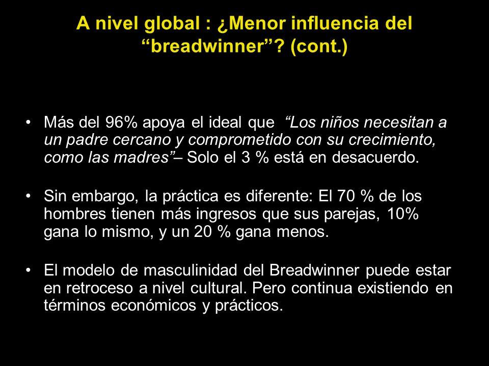 A nivel global : ¿Menor influencia del breadwinner (cont.)