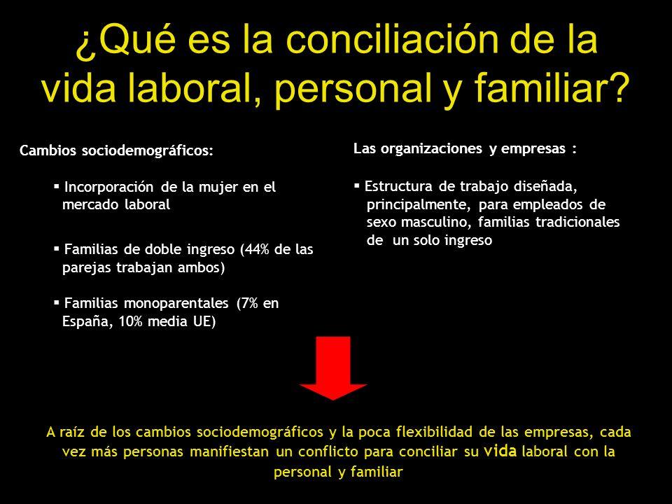 ¿Qué es la conciliación de la vida laboral, personal y familiar