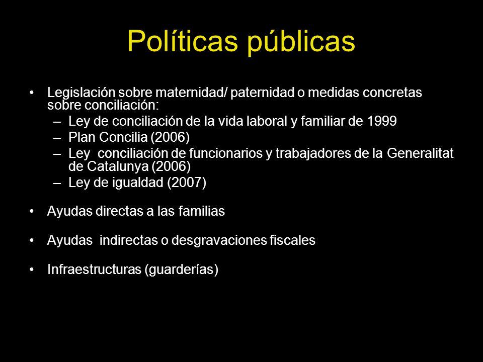 Políticas públicas Legislación sobre maternidad/ paternidad o medidas concretas sobre conciliación: