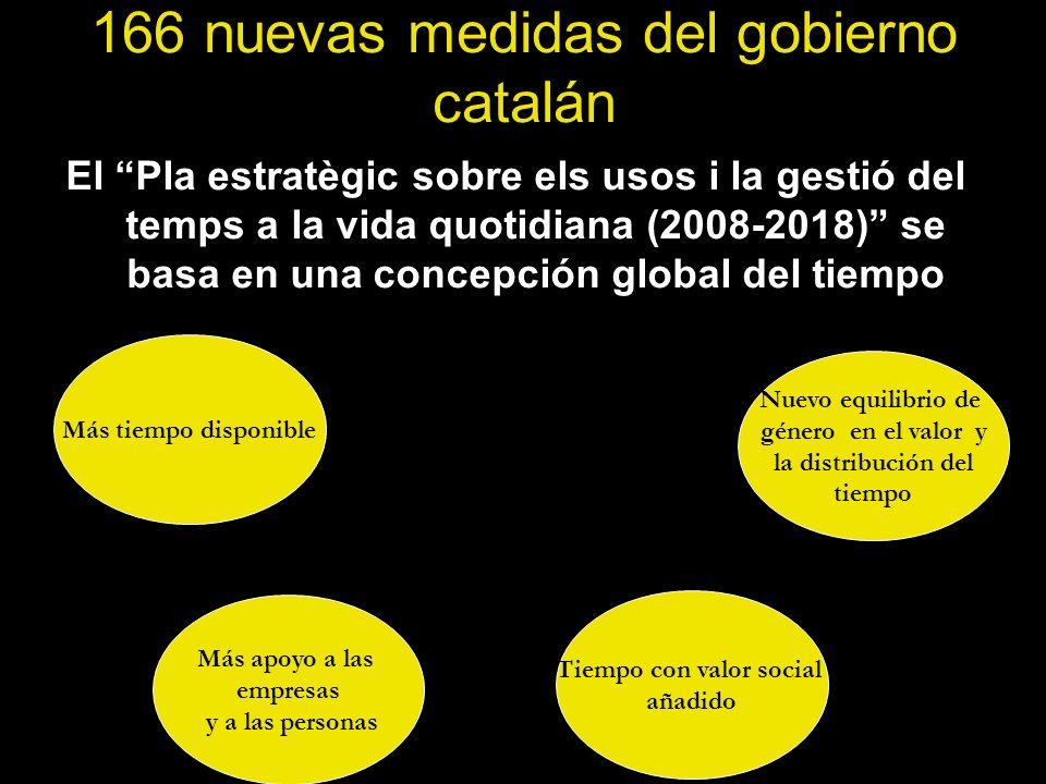 166 nuevas medidas del gobierno catalán
