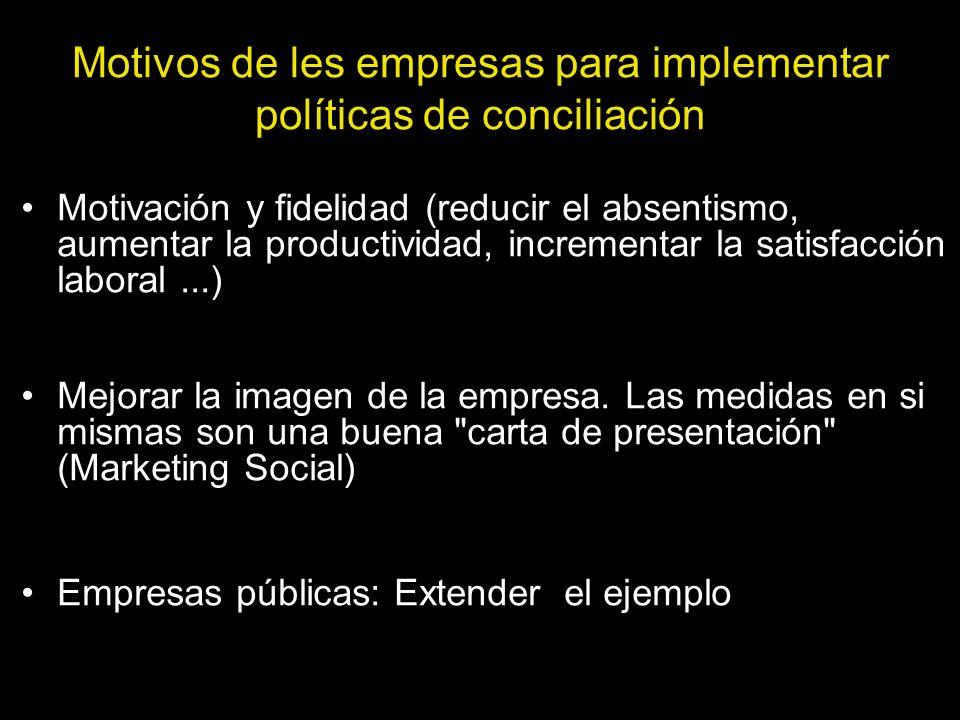 Motivos de les empresas para implementar políticas de conciliación
